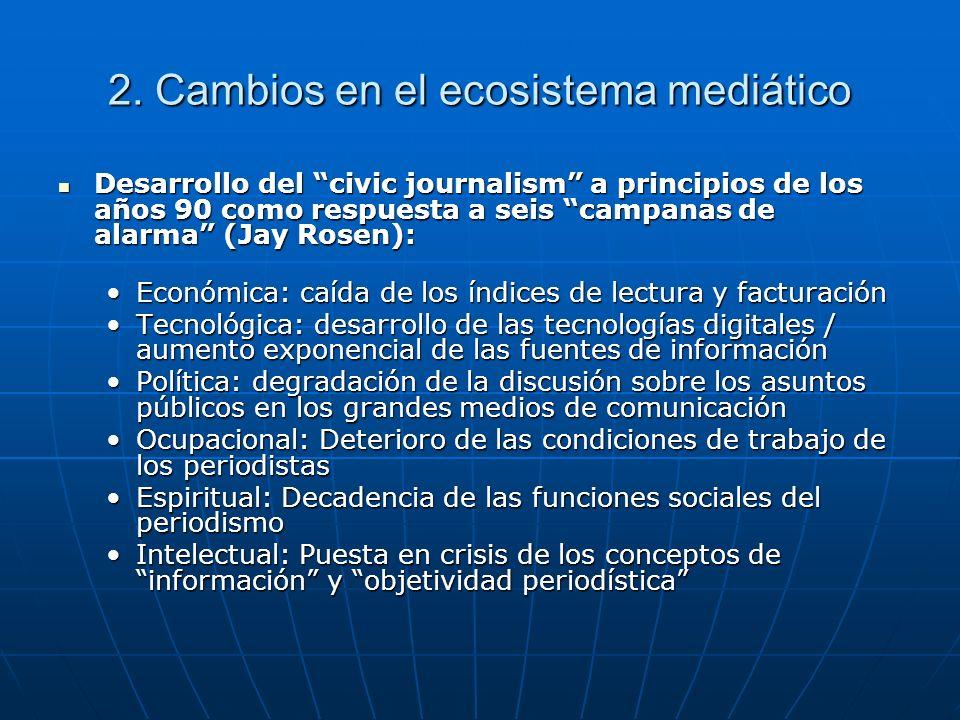2. Cambios en el ecosistema mediático Desarrollo del civic journalism a principios de los años 90 como respuesta a seis campanas de alarma (Jay Rosen)