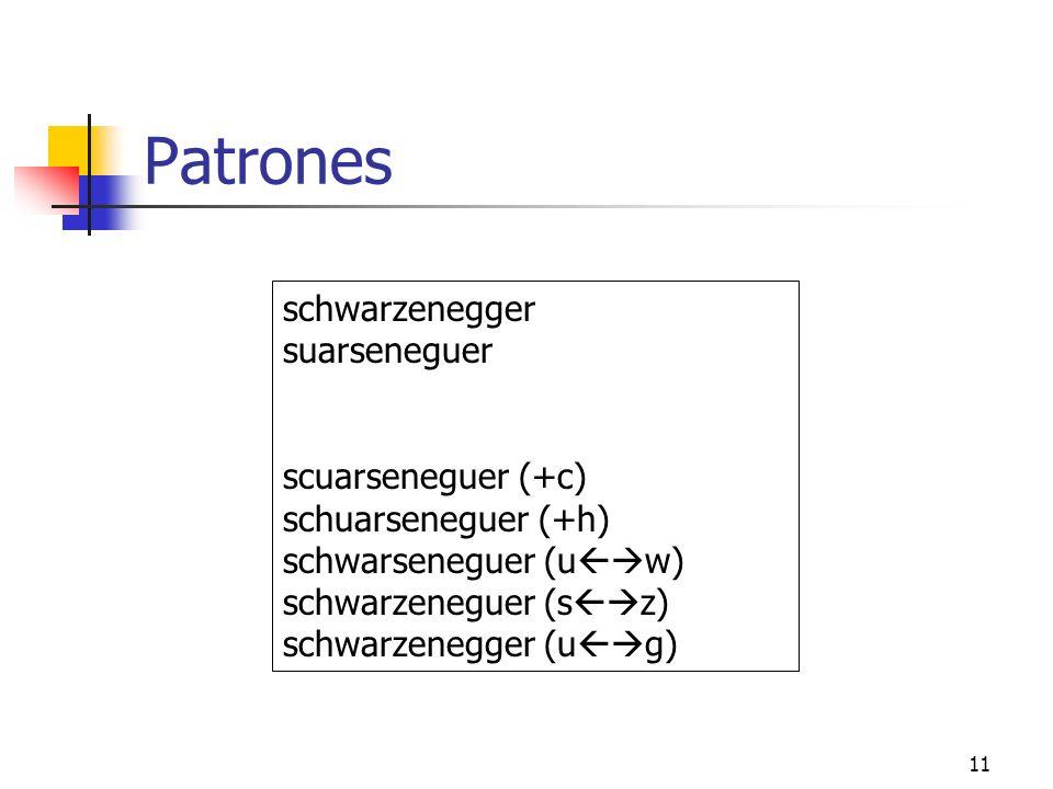 11 Patrones schwarzenegger suarseneguer scuarseneguer (+c) schuarseneguer (+h) schwarseneguer (u w) schwarzeneguer (s z) schwarzenegger (u g)