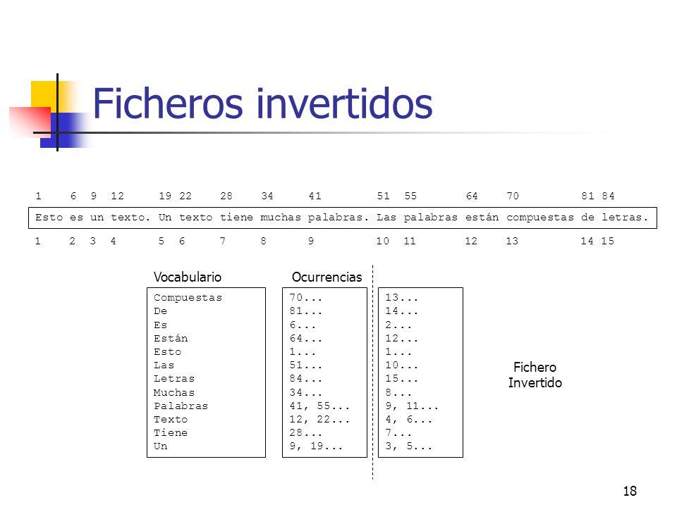 18 Ficheros invertidos Esto es un texto. Un texto tiene muchas palabras. Las palabras están compuestas de letras. 1 6 9 12 19 22 28 34 41 51 55 64 70