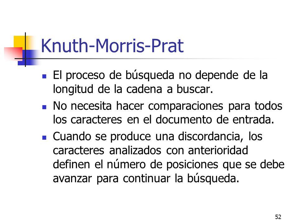 52 Knuth-Morris-Prat El proceso de búsqueda no depende de la longitud de la cadena a buscar. No necesita hacer comparaciones para todos los caracteres