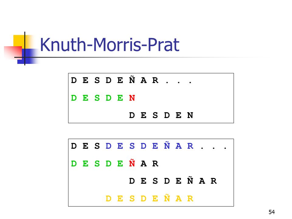 54 Knuth-Morris-Prat D E S D E S D E Ñ A R... D E S D E Ñ A R D E S D E Ñ A R... D E S D E N