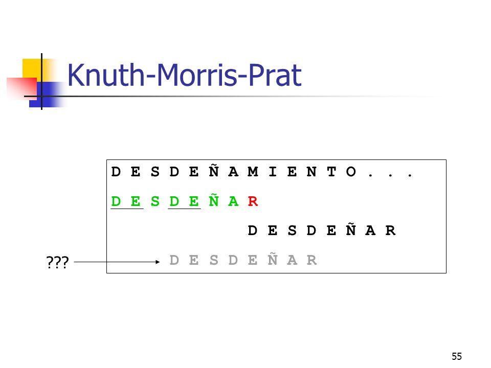 55 Knuth-Morris-Prat D E S D E Ñ A M I E N T O... D E S D E Ñ A R ???