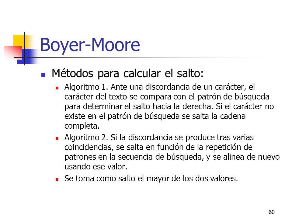 60 Boyer-Moore Métodos para calcular el salto: Algoritmo 1. Ante una discordancia de un carácter, el carácter del texto se compara con el patrón de bú