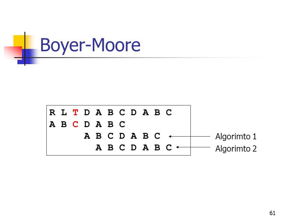 61 Boyer-Moore R L T D A B C D A B C A B C D A B C A B C D A B C A B C D A B C Algorimto 1 Algorimto 2