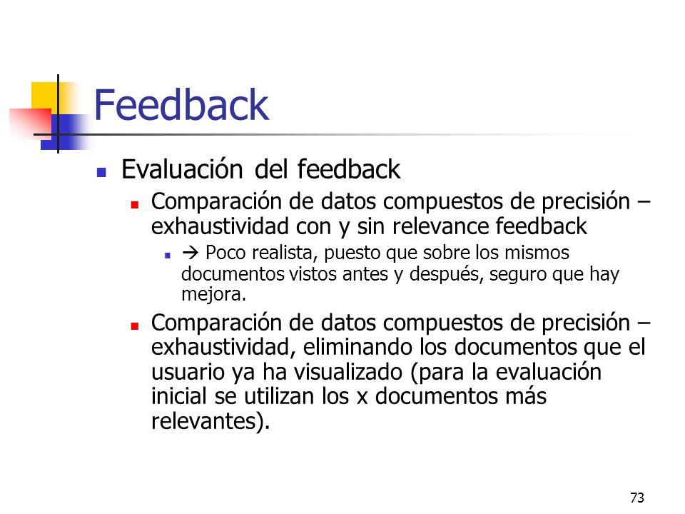 73 Feedback Evaluación del feedback Comparación de datos compuestos de precisión – exhaustividad con y sin relevance feedback Poco realista, puesto qu