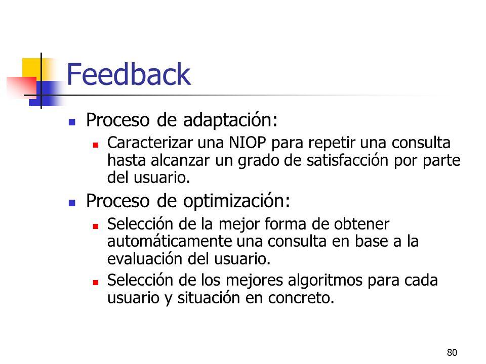 80 Feedback Proceso de adaptación: Caracterizar una NIOP para repetir una consulta hasta alcanzar un grado de satisfacción por parte del usuario. Proc
