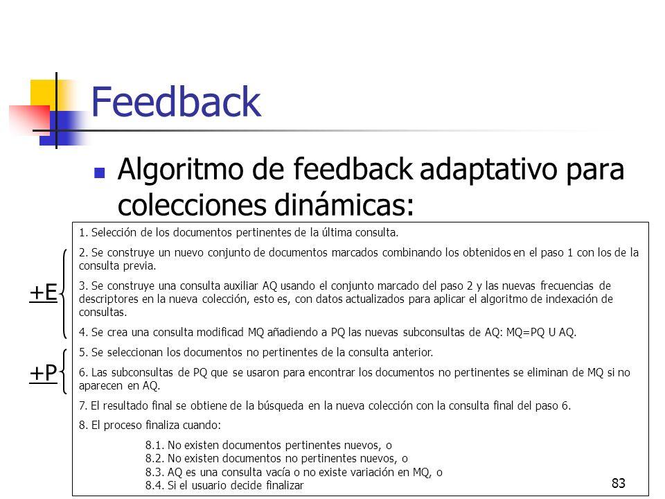 83 Feedback Algoritmo de feedback adaptativo para colecciones dinámicas: 1. Selección de los documentos pertinentes de la última consulta. 2. Se const