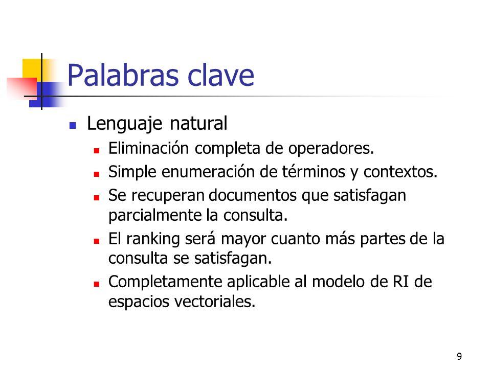 9 Palabras clave Lenguaje natural Eliminación completa de operadores. Simple enumeración de términos y contextos. Se recuperan documentos que satisfag