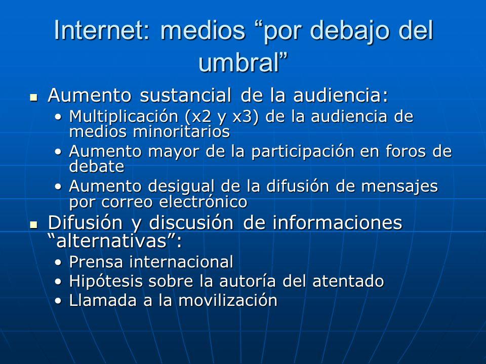 Internet: medios por debajo del umbral Aumento sustancial de la audiencia: Aumento sustancial de la audiencia: Multiplicación (x2 y x3) de la audienci