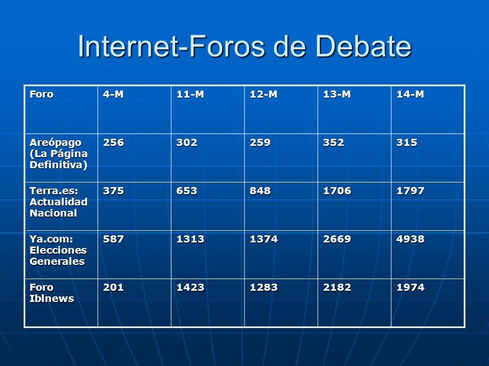 Internet-Foros de Debate Foro4-M11-M12-M13-M14-M Areópago (La Página Definitiva) 256302259352315 Terra.es: Actualidad Nacional 37565384817061797 Ya.co