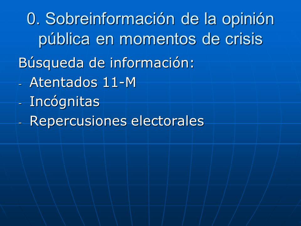 0. Sobreinformación de la opinión pública en momentos de crisis Búsqueda de información: - Atentados 11-M - Incógnitas - Repercusiones electorales