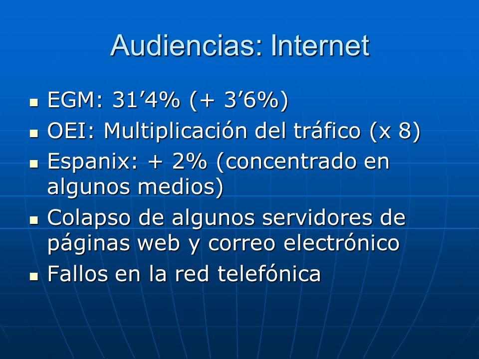 Audiencias: Internet EGM: 314% (+ 36%) EGM: 314% (+ 36%) OEI: Multiplicación del tráfico (x 8) OEI: Multiplicación del tráfico (x 8) Espanix: + 2% (co