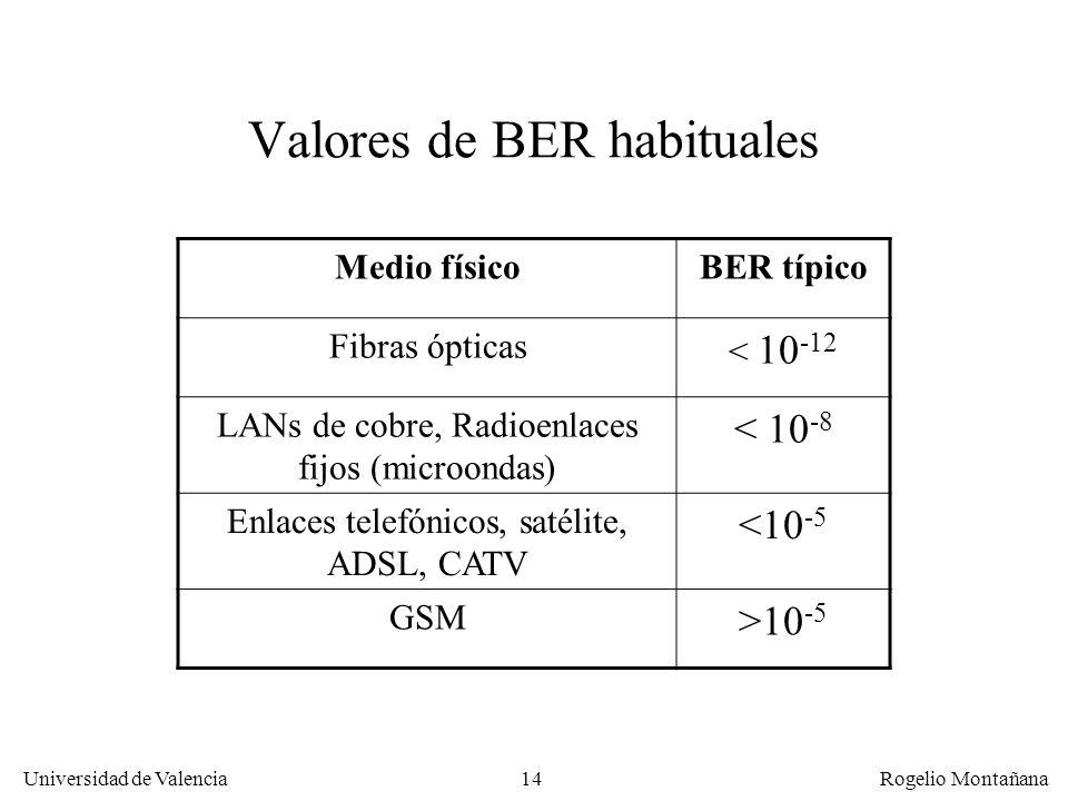 14 Universidad de Valencia Rogelio Montañana Valores de BER habituales Medio físicoBER típico Fibras ópticas < 10 -12 LANs de cobre, Radioenlaces fijo