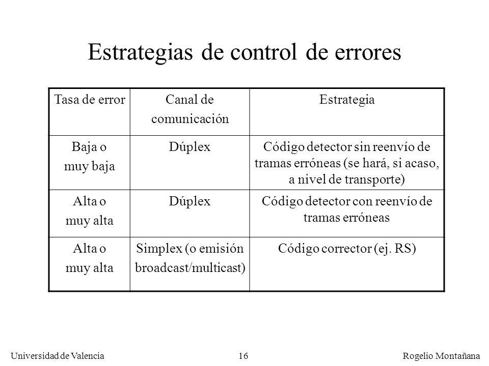 16 Universidad de Valencia Rogelio Montañana Estrategias de control de errores Tasa de errorCanal de comunicación Estrategia Baja o muy baja DúplexCód