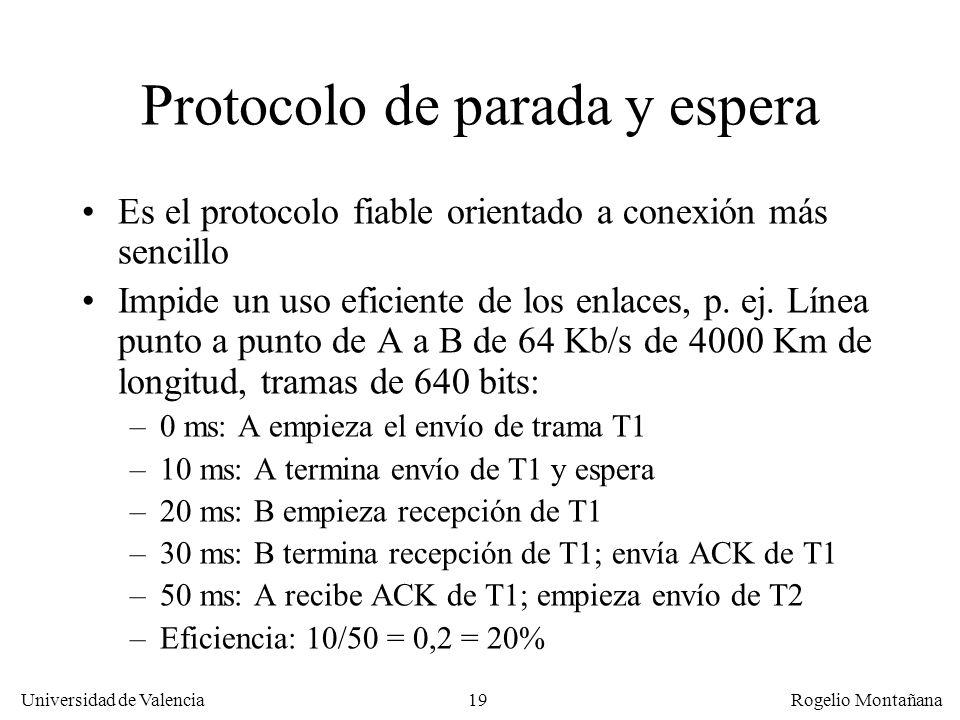 19 Universidad de Valencia Rogelio Montañana Protocolo de parada y espera Es el protocolo fiable orientado a conexión más sencillo Impide un uso efici