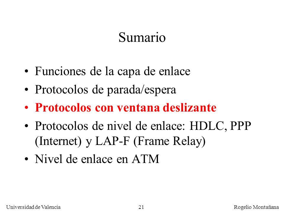 21 Universidad de Valencia Rogelio Montañana Sumario Funciones de la capa de enlace Protocolos de parada/espera Protocolos con ventana deslizante Prot