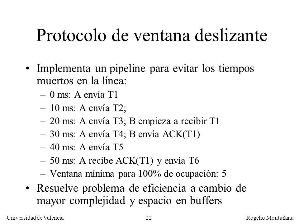 22 Universidad de Valencia Rogelio Montañana Protocolo de ventana deslizante Implementa un pipeline para evitar los tiempos muertos en la línea: –0 ms