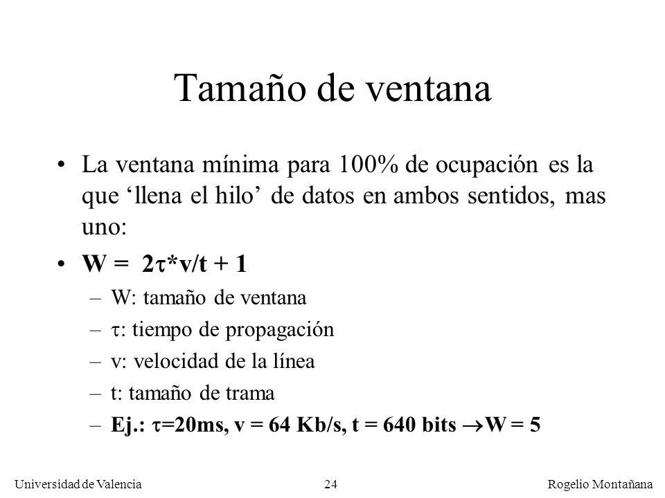 24 Universidad de Valencia Rogelio Montañana Tamaño de ventana La ventana mínima para 100% de ocupación es la que llena el hilo de datos en ambos sent
