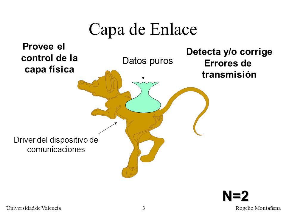 3 Universidad de Valencia Rogelio Montañana Capa de Enlace Datos puros Driver del dispositivo de comunicaciones Provee el control de la capa física De