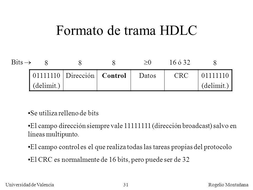31 Universidad de Valencia Rogelio Montañana Formato de trama HDLC 01111110 (delimit.) DirecciónControlDatosCRC01111110 (delimit.) Bits 8888 16 ó 32 0