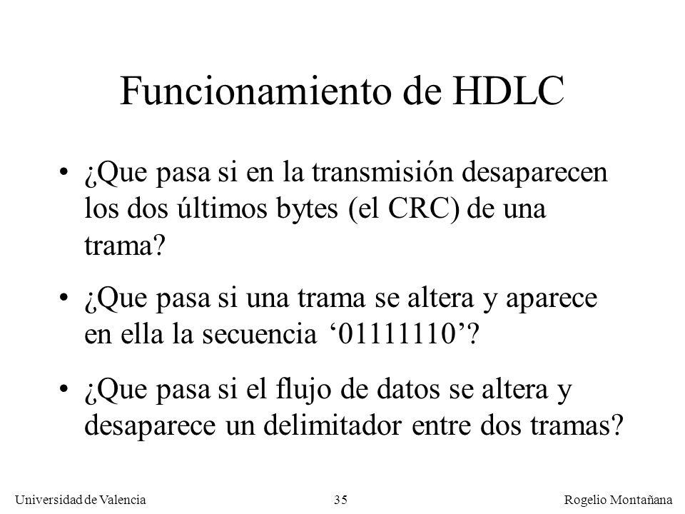 35 Universidad de Valencia Rogelio Montañana Funcionamiento de HDLC ¿Que pasa si en la transmisión desaparecen los dos últimos bytes (el CRC) de una t