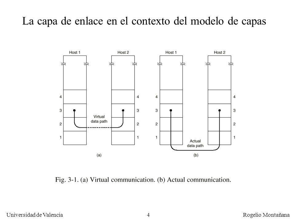 45 Universidad de Valencia Rogelio Montañana Nivel de enlace en ATM Corresponde a la subcapa TC (Transmission Convergence) de la capa física del modelo ATM Estructura de una celda ATM: CabeceraCarga útil 548 Bytes El tamaño (48 bytes) fue elegido por la ITU como compromiso entre la postura de las PTT europeas (16-32 bytes) y los fabricantes de ordenadores (128-64 Bytes)