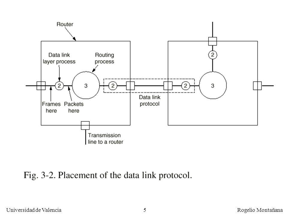 6 Universidad de Valencia Rogelio Montañana Funciones de la capa de enlace Obligatorias: –Identificar tramas (agrupación de bits que se intercambia a nivel de enlace) –Detección de errores Opcionales (servicio orientado a conexión): –Control de flujo –Corrección de errores