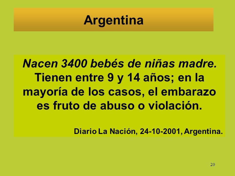 20 Nacen 3400 bebés de niñas madre.