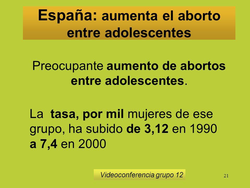 21 España: aumenta el aborto entre adolescentes Videoconferencia grupo 12 Preocupante aumento de abortos entre adolescentes.