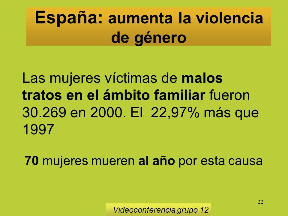 22 España: aumenta la violencia de género Videoconferencia grupo 12 Las mujeres víctimas de malos tratos en el ámbito familiar fueron 30.269 en 2000.