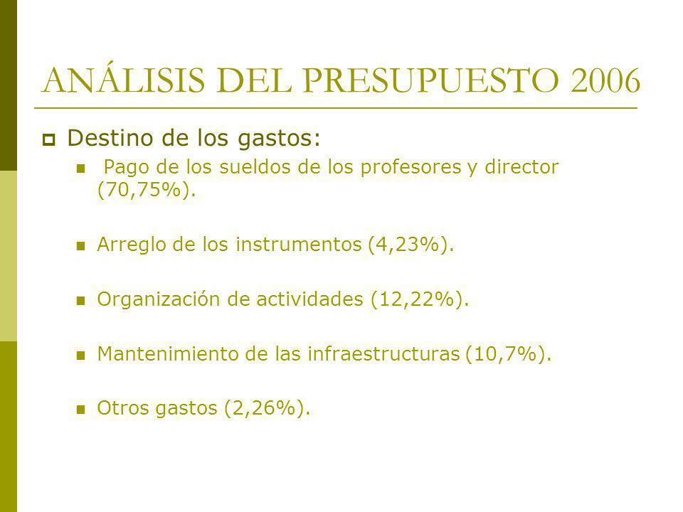 ANÁLISIS DEL PRESUPUESTO 2006 Destino de los gastos: Pago de los sueldos de los profesores y director (70,75%). Arreglo de los instrumentos (4,23%). O
