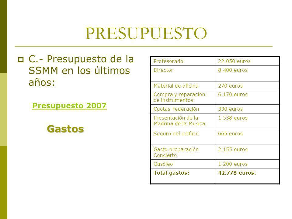 PRESUPUESTO C.- Presupuesto de la SSMM en los últimos años: Presupuesto 2007Gastos Profesorado22.050 euros Director8.400 euros Material de oficina270
