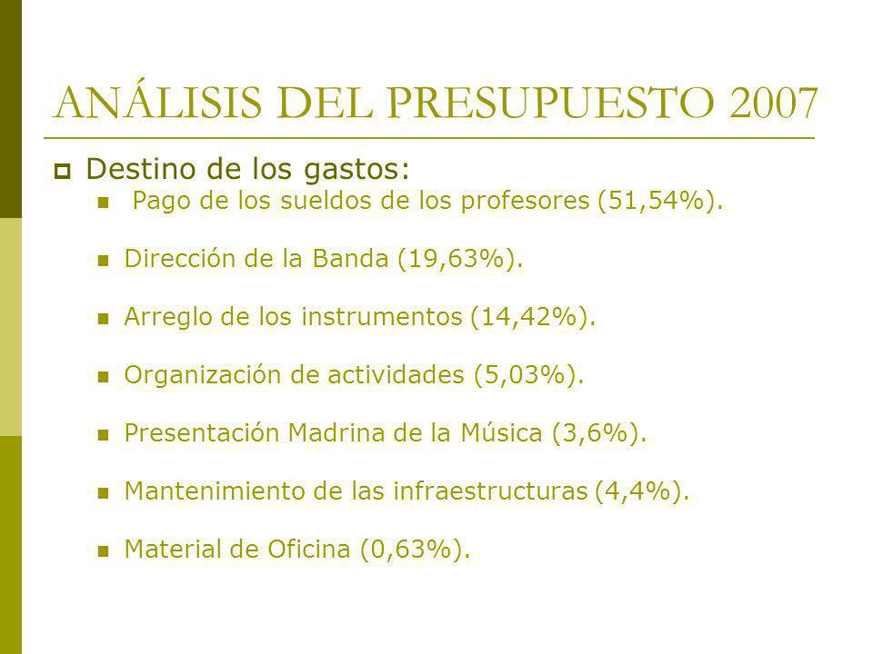 ANÁLISIS DEL PRESUPUESTO 2007 Destino de los gastos: Pago de los sueldos de los profesores (51,54%). Dirección de la Banda (19,63%). Arreglo de los in