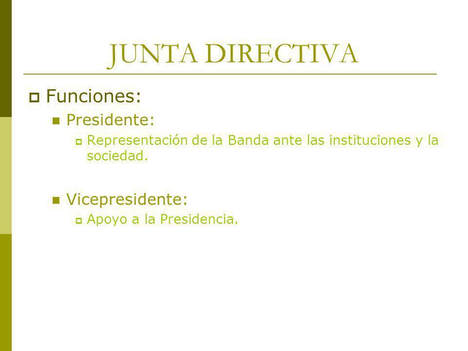 JUNTA DIRECTIVA Funciones: Presidente: Representación de la Banda ante las instituciones y la sociedad. Vicepresidente: Apoyo a la Presidencia.
