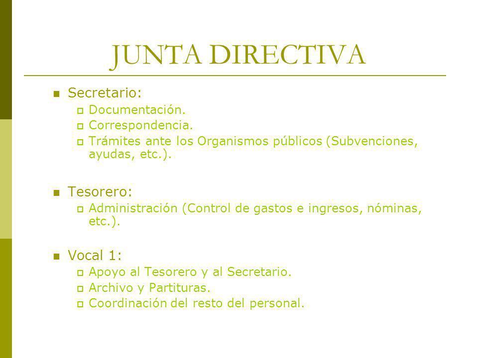 JUNTA DIRECTIVA Secretario: Documentación. Correspondencia. Trámites ante los Organismos públicos (Subvenciones, ayudas, etc.). Tesorero: Administraci
