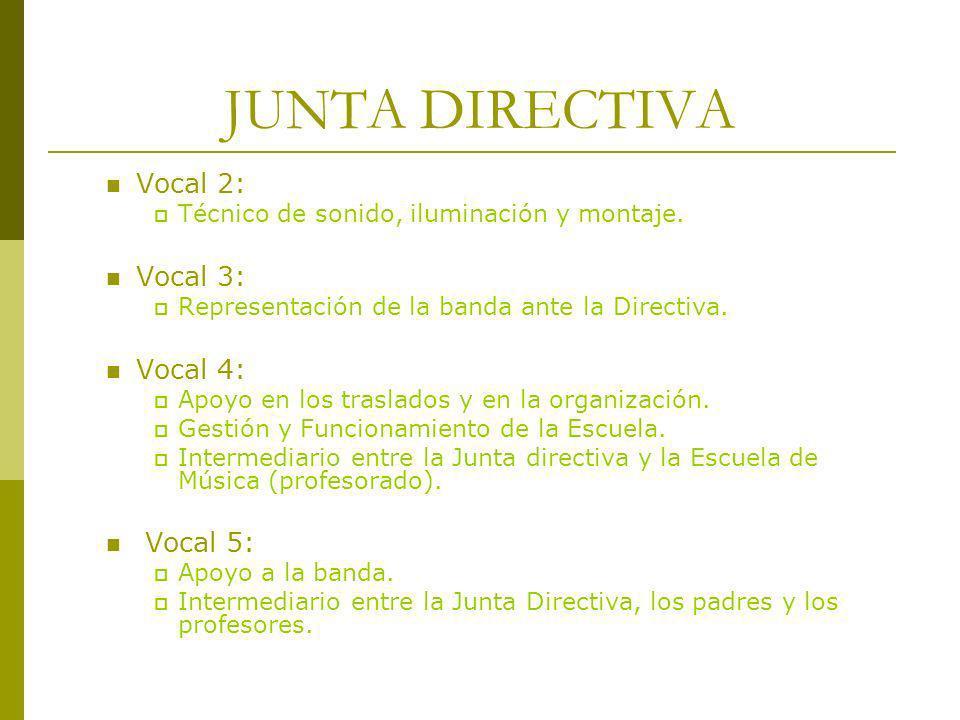 JUNTA DIRECTIVA Vocal 2: Técnico de sonido, iluminación y montaje. Vocal 3: Representación de la banda ante la Directiva. Vocal 4: Apoyo en los trasla