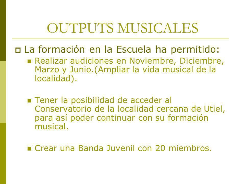OUTPUTS MUSICALES La formación en la Escuela ha permitido: Realizar audiciones en Noviembre, Diciembre, Marzo y Junio.(Ampliar la vida musical de la l