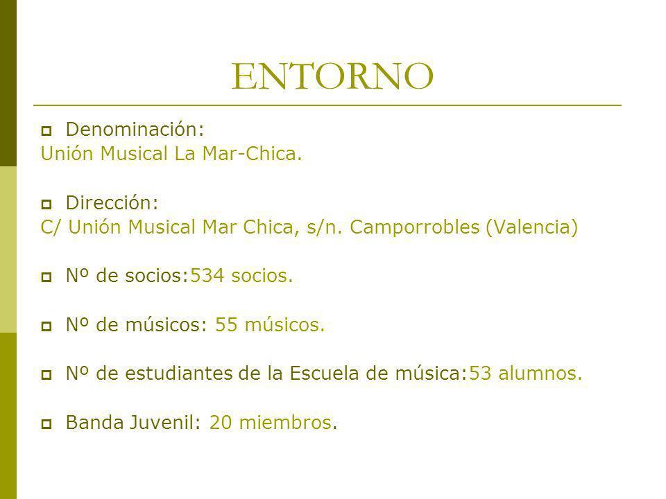 ENTORNO Denominación: Unión Musical La Mar-Chica. Dirección: C/ Unión Musical Mar Chica, s/n. Camporrobles (Valencia) Nº de socios:534 socios. Nº de m