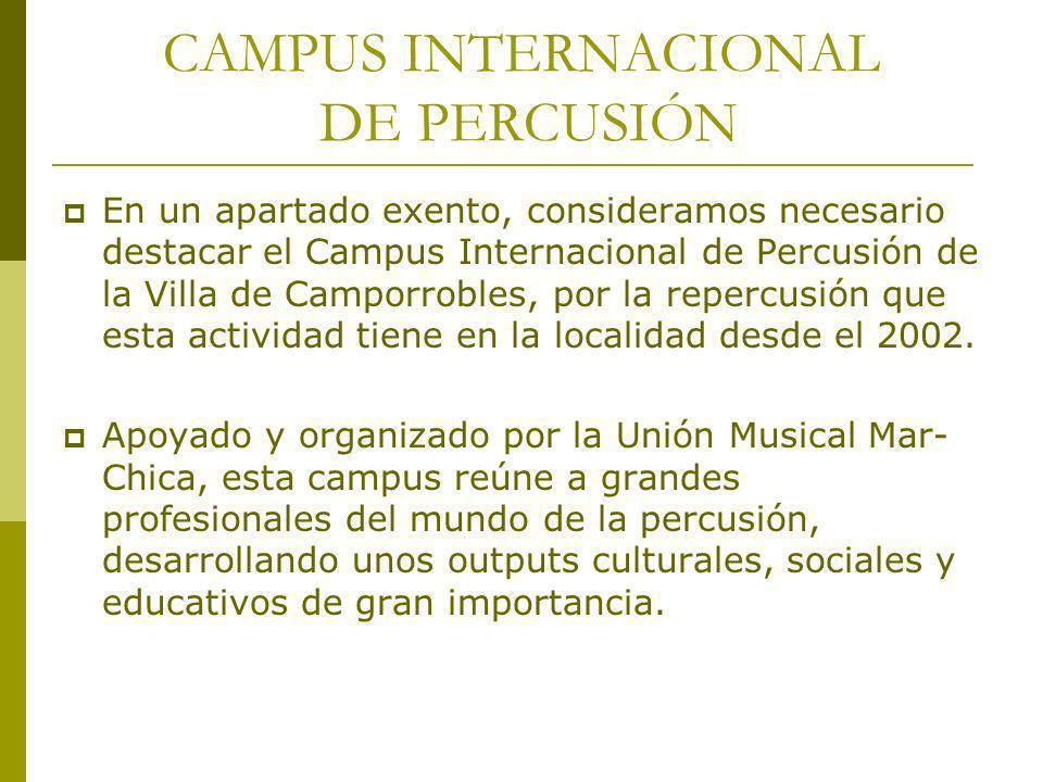 CAMPUS INTERNACIONAL DE PERCUSIÓN En un apartado exento, consideramos necesario destacar el Campus Internacional de Percusión de la Villa de Camporrob
