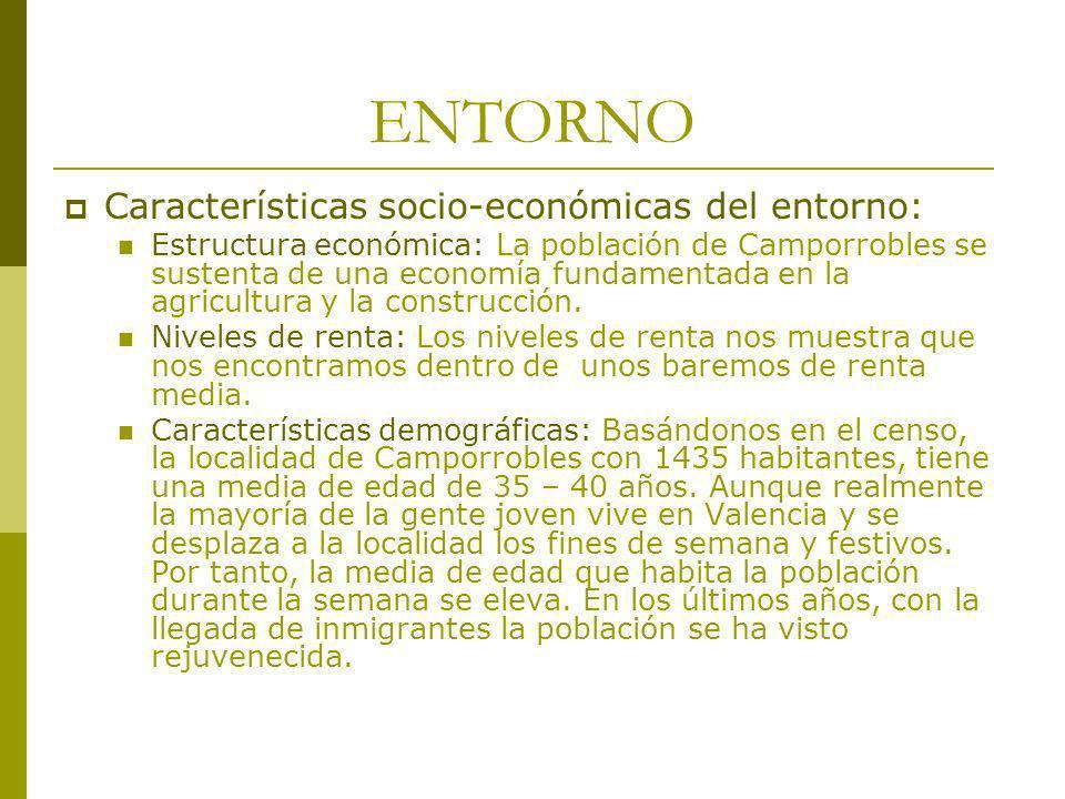ENTORNO Características socio-económicas del entorno: Estructura económica: La población de Camporrobles se sustenta de una economía fundamentada en l