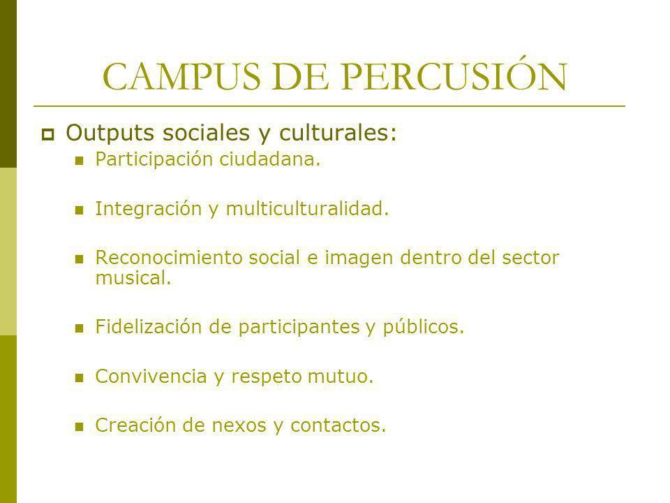 CAMPUS DE PERCUSIÓN Outputs sociales y culturales: Participación ciudadana. Integración y multiculturalidad. Reconocimiento social e imagen dentro del
