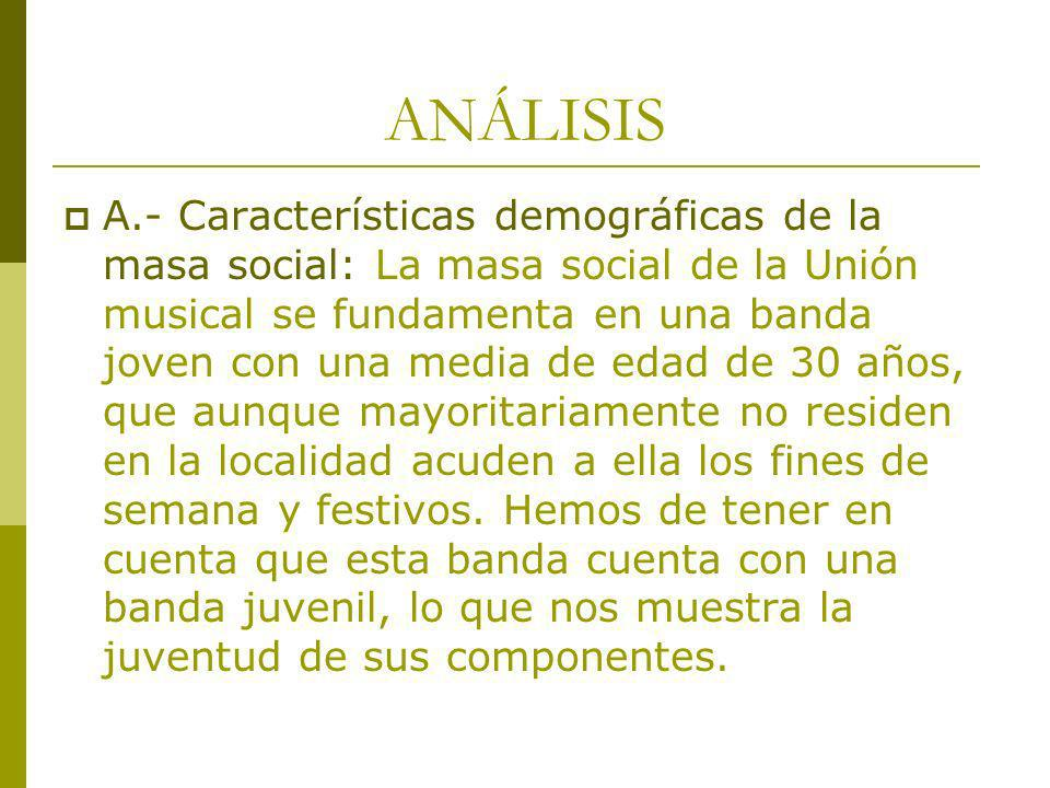 ANÁLISIS A.- Características demográficas de la masa social: La masa social de la Unión musical se fundamenta en una banda joven con una media de edad