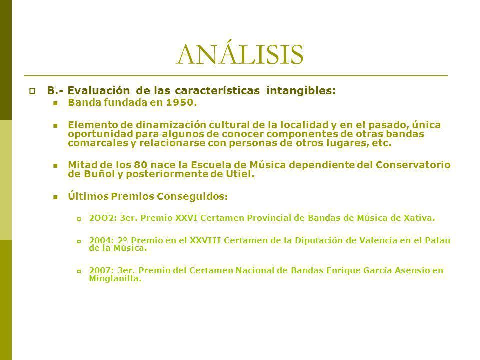 ANÁLISIS B.- Evaluación de las características intangibles: Banda fundada en 1950. Elemento de dinamización cultural de la localidad y en el pasado, ú