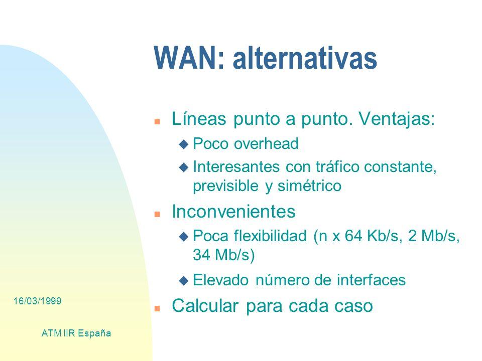 16/03/1999 ATM IIR España WAN: alternativas n Líneas punto a punto.
