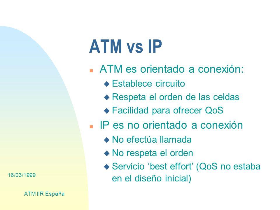 16/03/1999 ATM IIR España Conclusiones (II) n El uso de ATM en LAN sólo se justifica cuando se requiera Calidad de Servicio; sin embargo a menudo los protocolos utilizados limitan el servicio a best effort (LANEv1).