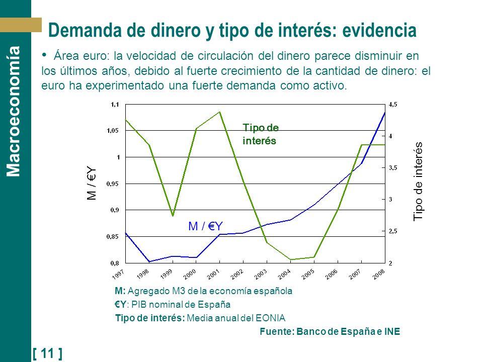 [ 11 ] Macroeconomía Demanda de dinero y tipo de interés: evidencia M / Y Tipo de interés M: Agregado M3 de la economía española Y: PIB nominal de Esp