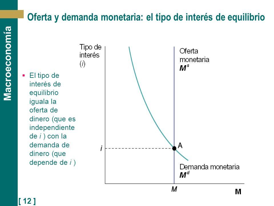 [ 12 ] Macroeconomía Oferta y demanda monetaria: el tipo de interés de equilibrio El tipo de interés de equilibrio iguala la oferta de dinero (que es