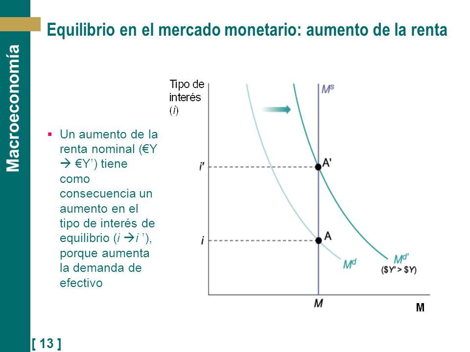 [ 13 ] Macroeconomía Equilibrio en el mercado monetario: aumento de la renta Un aumento de la renta nominal (Y Y) tiene como consecuencia un aumento e