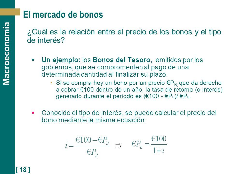 [ 18 ] Macroeconomía El mercado de bonos ¿Cuál es la relación entre el precio de los bonos y el tipo de interés? Un ejemplo: los Bonos del Tesoro, emi