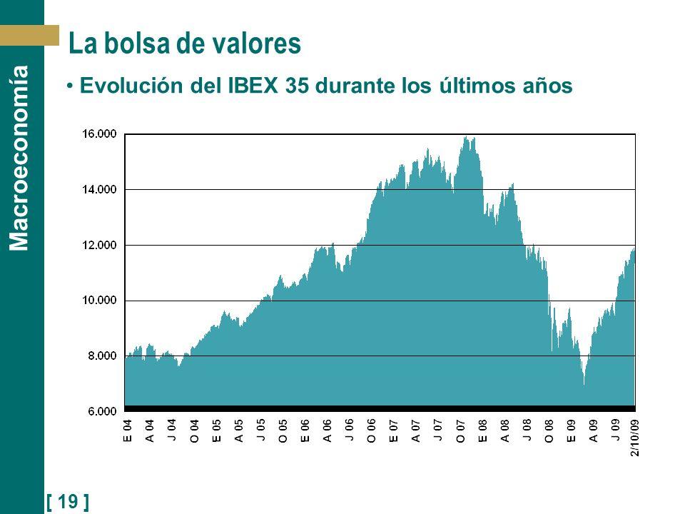 [ 19 ] Macroeconomía La bolsa de valores Evolución del IBEX 35 durante los últimos años